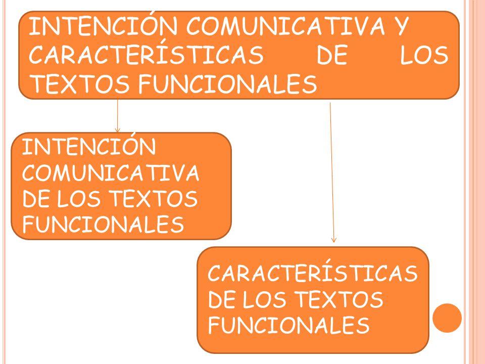 INTENCIÓN COMUNICATIVA Y CARACTERÍSTICAS DE LOS TEXTOS FUNCIONALES INTENCIÓN COMUNICATIVA DE LOS TEXTOS FUNCIONALES CARACTERÍSTICAS DE LOS TEXTOS FUNC