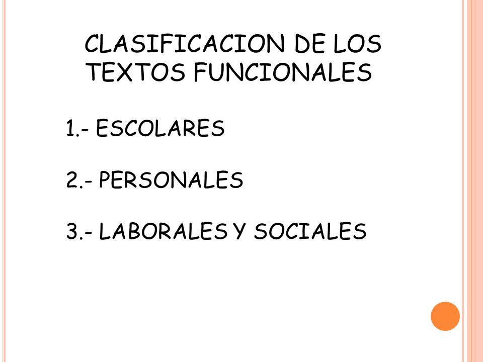 CLASIFICACION DE LOS TEXTOS FUNCIONALES 1.- ESCOLARES 2.- PERSONALES 3.- LABORALES Y SOCIALES