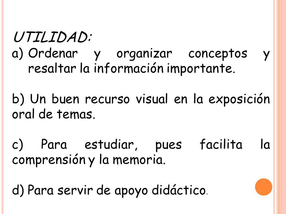 UTILIDAD: a)Ordenar y organizar conceptos y resaltar la información importante. b) Un buen recurso visual en la exposición oral de temas. c) Para estu