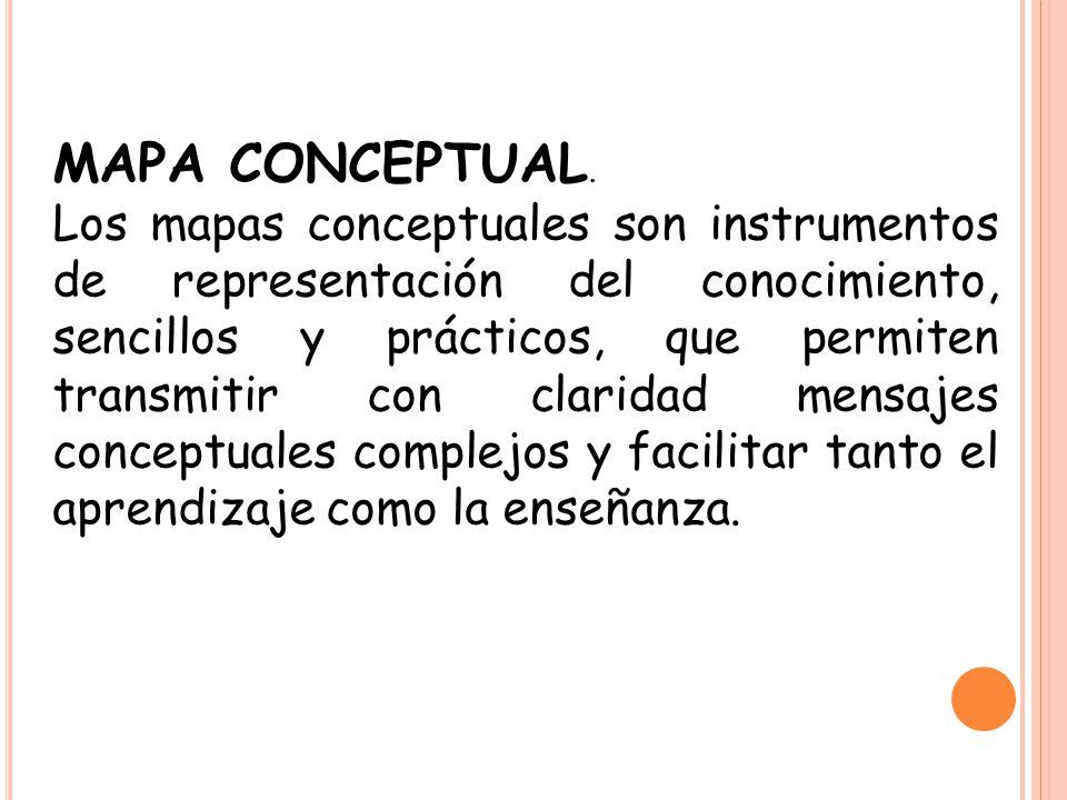 MAPA CONCEPTUAL. Los mapas conceptuales son instrumentos de representación del conocimiento, sencillos y prácticos, que permiten transmitir con clarid