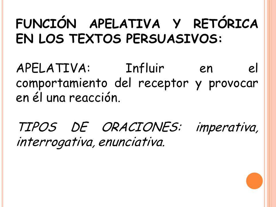 FUNCIÓN APELATIVA Y RETÓRICA EN LOS TEXTOS PERSUASIVOS: APELATIVA: Influir en el comportamiento del receptor y provocar en él una reacción. TIPOS DE O