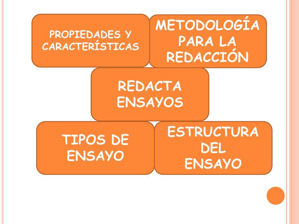 REDACTA ENSAYOS METODOLOGÍA PARA LA REDACCIÓN ESTRUCTURA DEL ENSAYO PROPIEDADES Y CARACTERÍSTICAS TIPOS DE ENSAYO