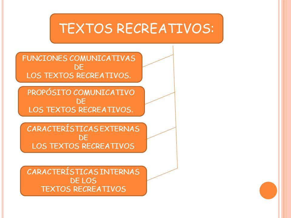 TEXTOS RECREATIVOS: FUNCIONES COMUNICATIVAS DE LOS TEXTOS RECREATIVOS. PROPÓSITO COMUNICATIVO DE LOS TEXTOS RECREATIVOS. CARACTERÍSTICAS EXTERNAS DE L