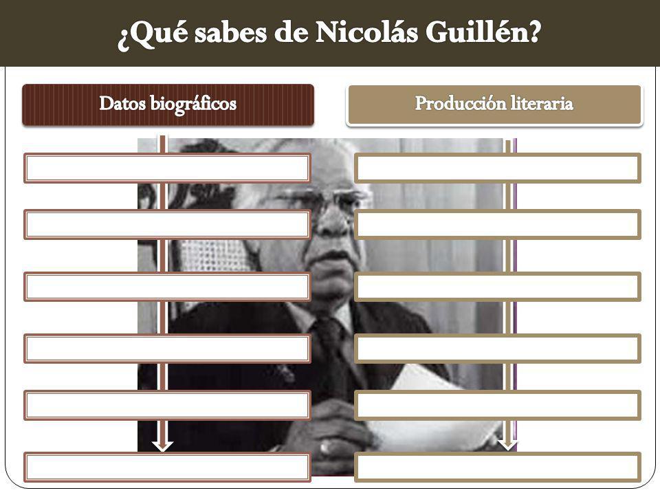 BIBLIOGRAFÍA Guillén, N.(s.f.).