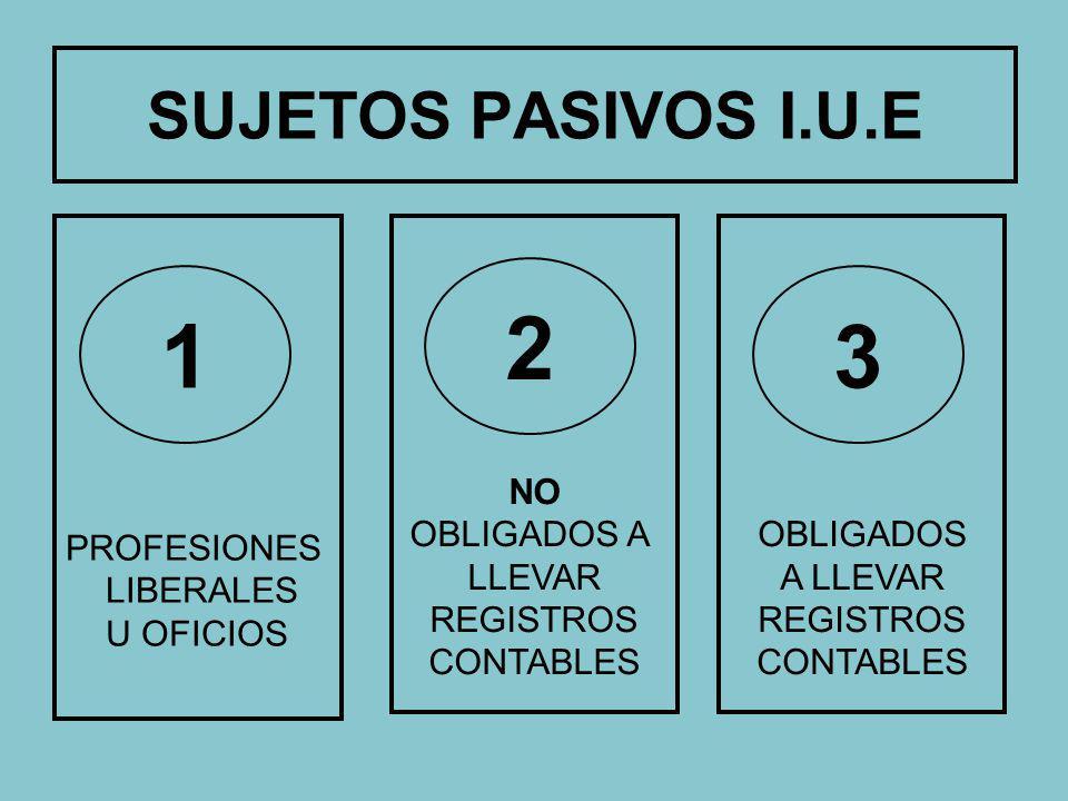 I.U.E NO OBLIGADOS A LLEVAR REGISTROS CONTABLES