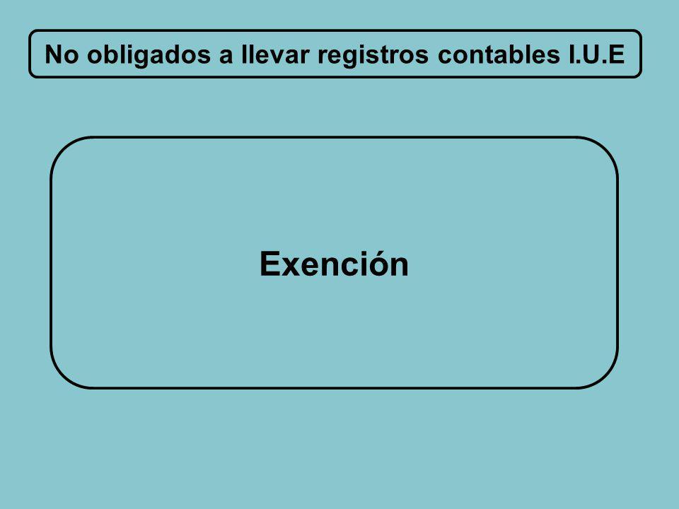 No obligados a llevar registros contables I.U.E Requisitos, Condiciones y Formalización para la Exención Exenciones Art.
