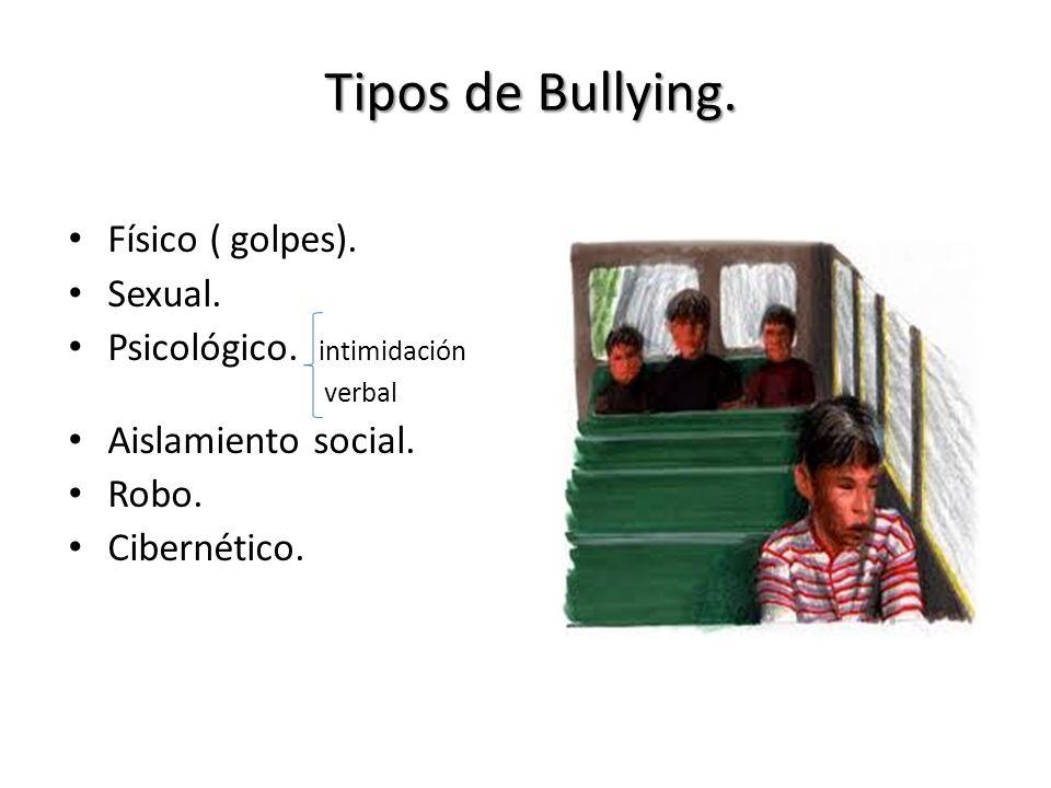 Tipos de Bullying. Físico ( golpes). Sexual. Psicológico. intimidación verbal Aislamiento social. Robo. Cibernético.