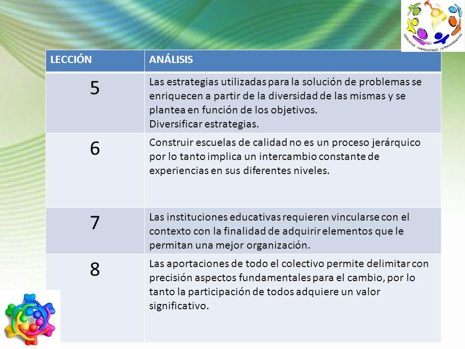 LECCIÓNANÁLISIS 5 Las estrategias utilizadas para la solución de problemas se enriquecen a partir de la diversidad de las mismas y se plantea en funci