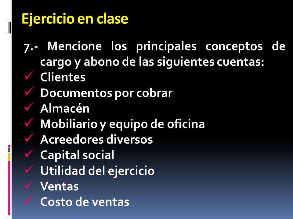 Ejercicio en clase 7.- Mencione los principales conceptos de cargo y abono de las siguientes cuentas: Clientes Documentos por cobrar Almacén Mobiliari