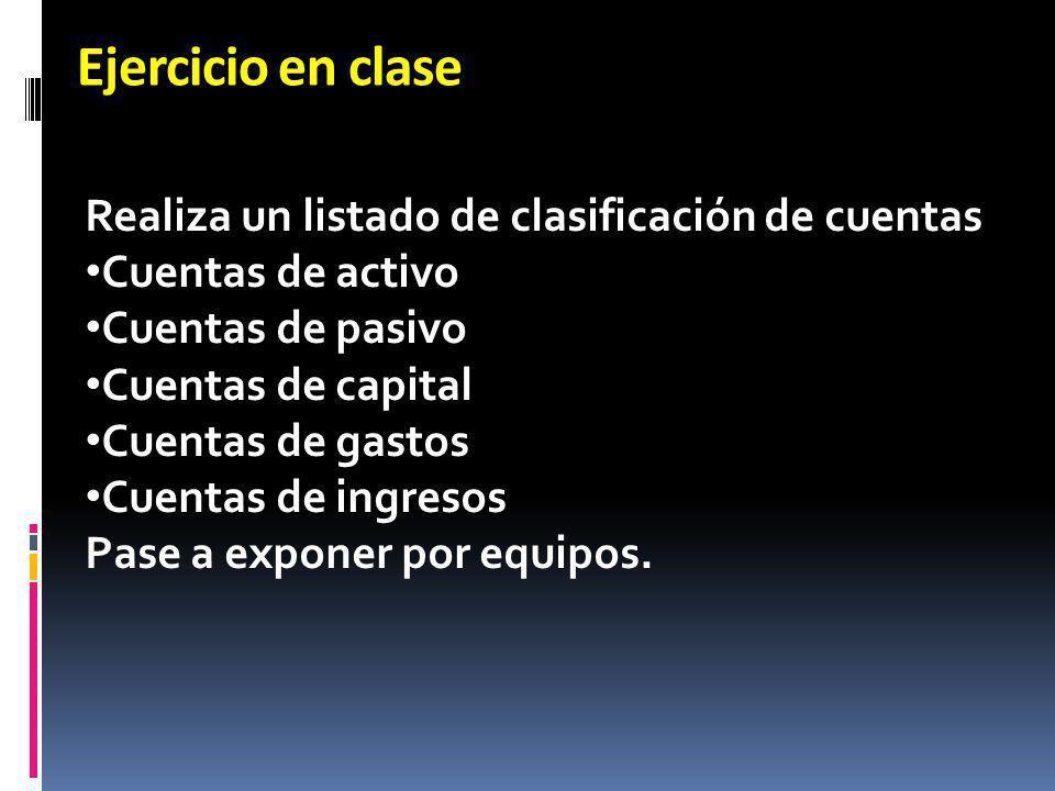 Ejercicio en clase Realiza un listado de clasificación de cuentas Cuentas de activo Cuentas de pasivo Cuentas de capital Cuentas de gastos Cuentas de