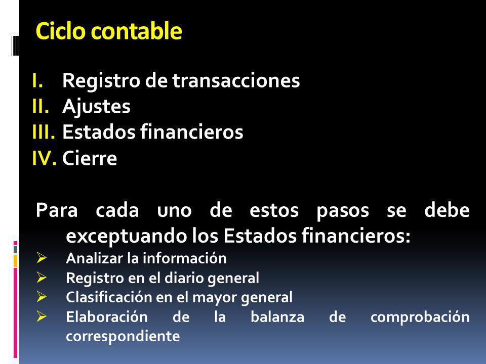 Ciclo contable I.Registro de transacciones II.Ajustes III.Estados financieros IV.Cierre Para cada uno de estos pasos se debe exceptuando los Estados f