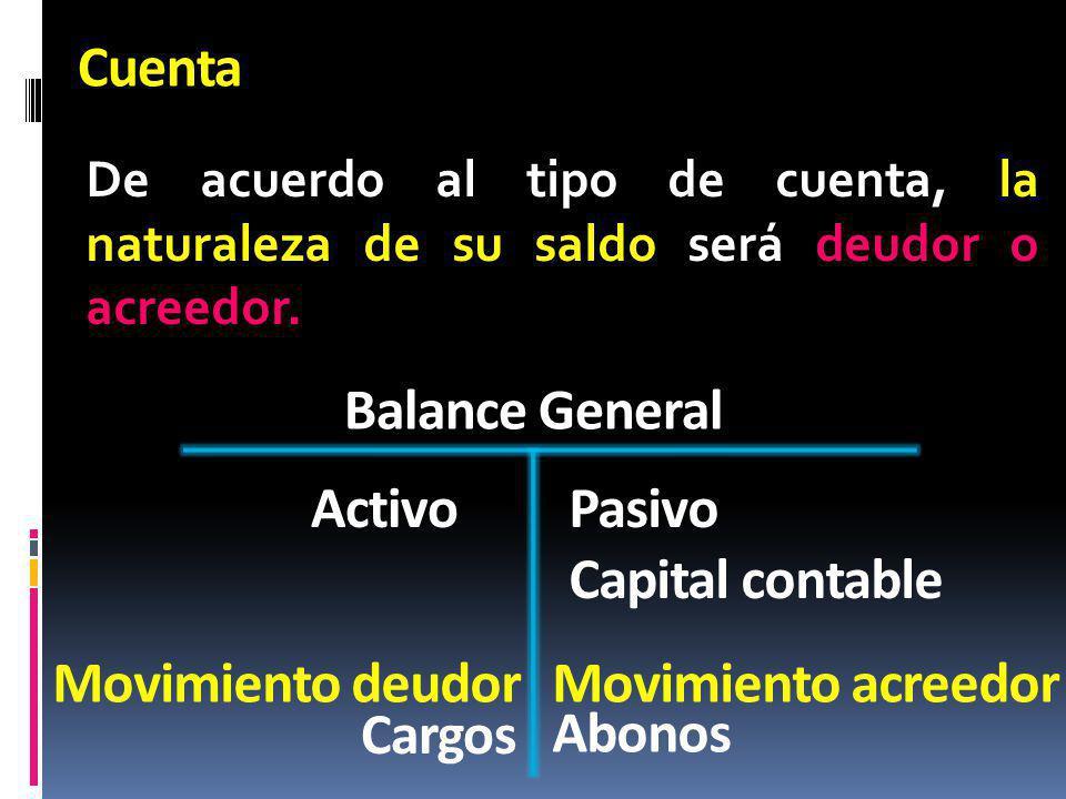 Cuenta De acuerdo al tipo de cuenta, la naturaleza de su saldo será deudor o acreedor. Balance General ActivoPasivo Capital contable Movimiento deudor