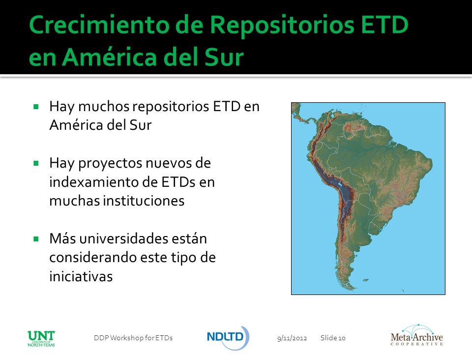Crecimiento de Repositorios ETD en América del Sur Hay muchos repositorios ETD en América del Sur Hay proyectos nuevos de indexamiento de ETDs en much