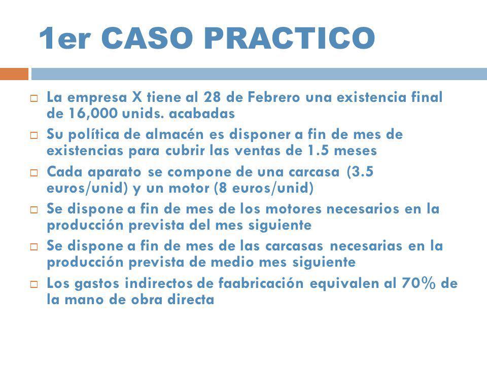 1er CASO PRACTICO La empresa X tiene al 28 de Febrero una existencia final de 16,000 unids. acabadas Su política de almacén es disponer a fin de mes d