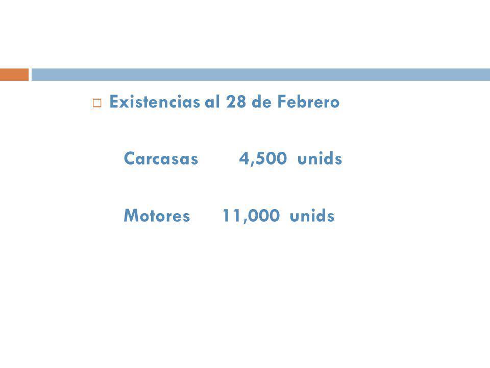 Existencias al 28 de Febrero Carcasas 4,500 unids Motores 11,000 unids