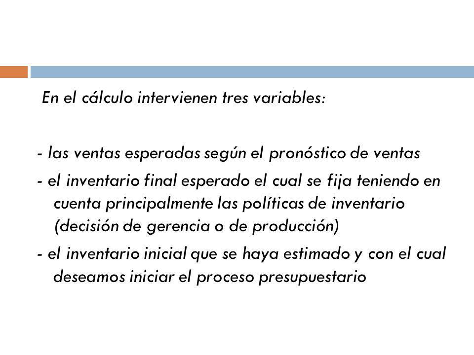 PRESUPUESTO DE PRODUCCION (en unids.físicas) marzoabrilmayojuniojulioagostoSept.