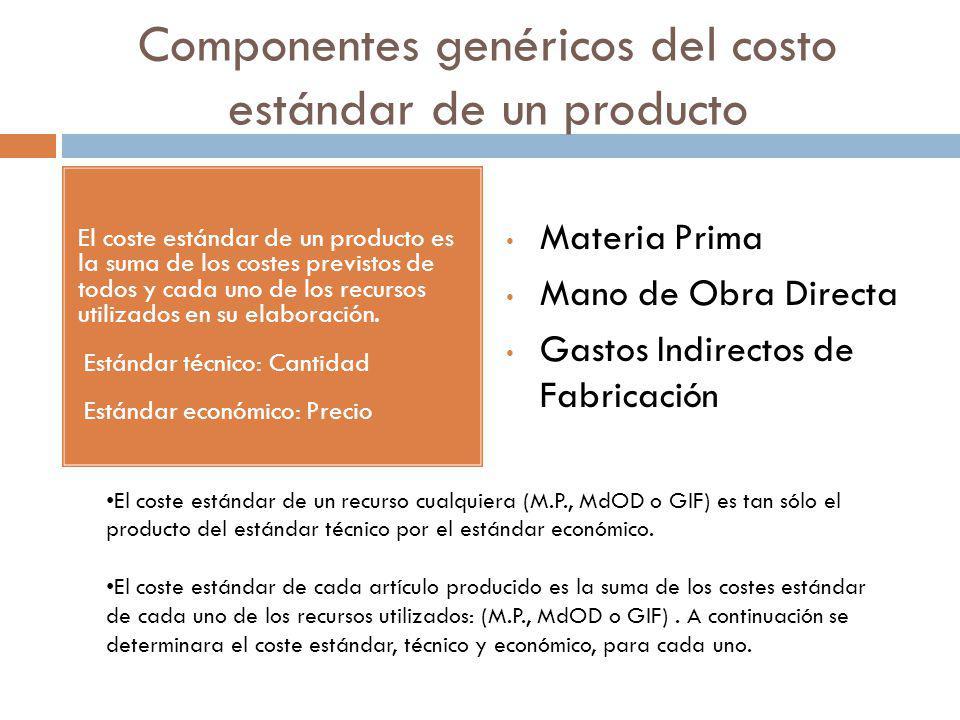 Componentes genéricos del costo estándar de un producto El coste estándar de un producto es la suma de los costes previstos de todos y cada uno de los