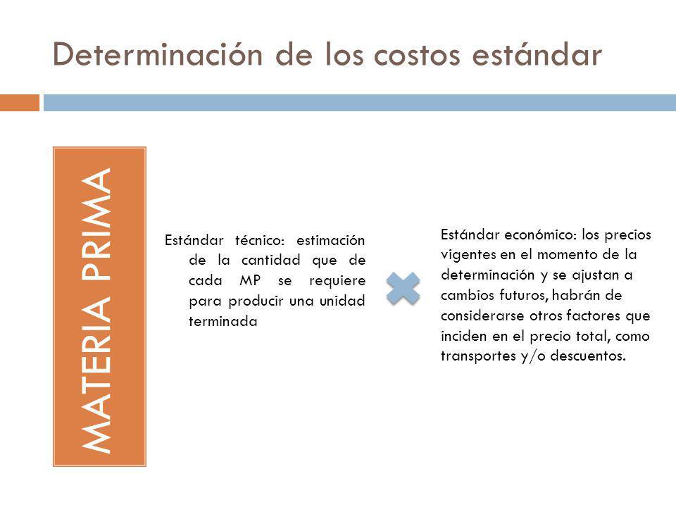 Determinación de los costos estándar MATERIA PRIMA Estándar técnico: estimación de la cantidad que de cada MP se requiere para producir una unidad ter