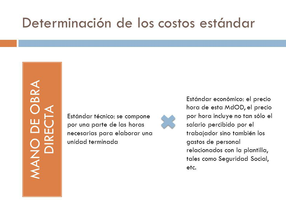 Determinación de los costos estándar MANO DE OBRA DIRECTA Estándar económico: el precio hora de esta MdOD, el precio por hora incluye no tan sólo el salario percibido por el trabajador sino también los gastos de personal relacionados con la plantilla, tales como Seguridad Social, etc.