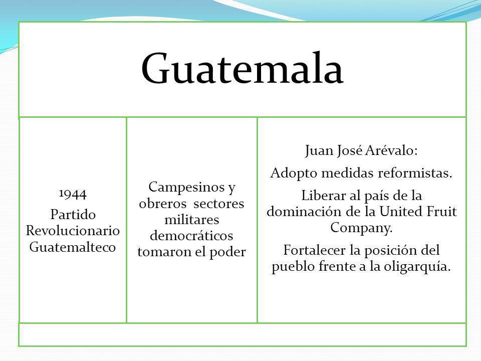 Guatemala 1944 Partido Revolucionario Guatemalteco Campesinos y obreros sectores militares democráticos tomaron el poder Juan José Arévalo: Adopto medidas reformistas.