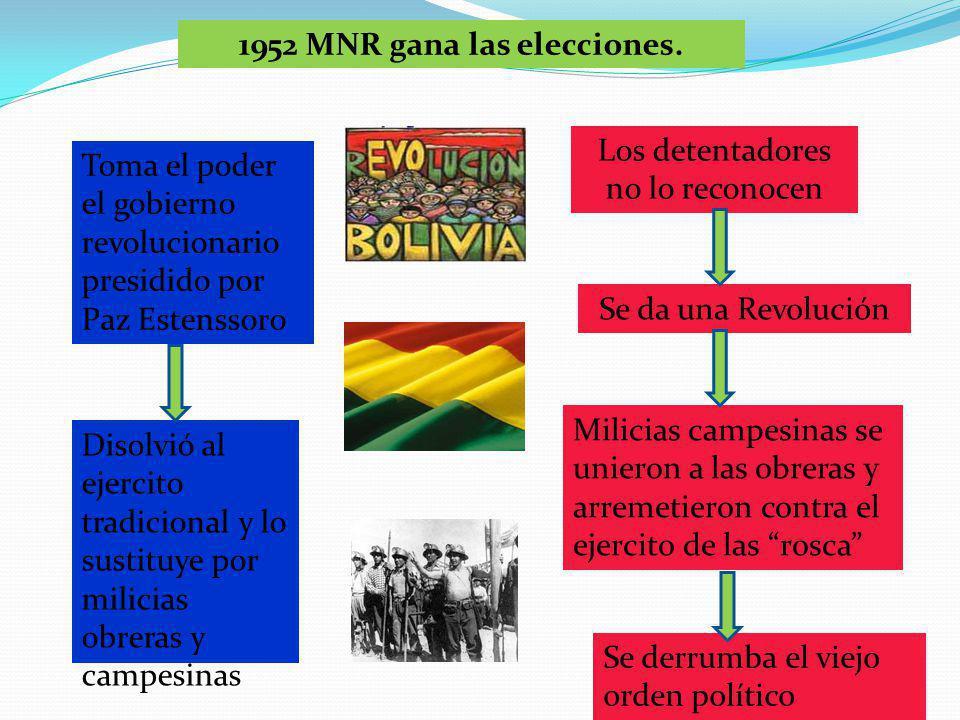 1952 MNR gana las elecciones.