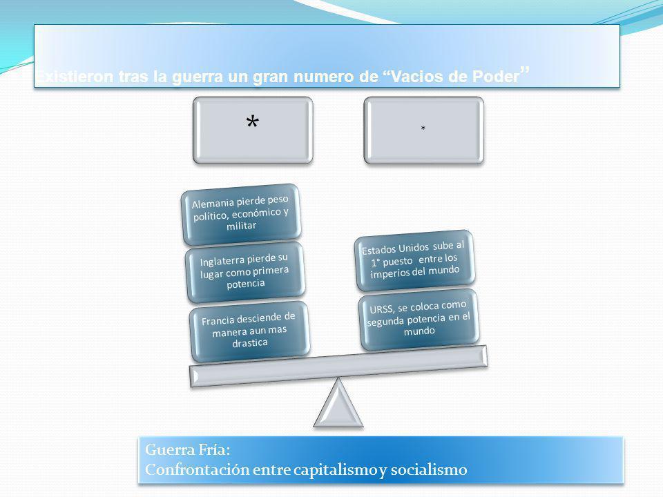 En esa época es firmado el Pacto de Bogotá, instrumento jurídico que establece mecanismos de arreglo pacíficos.