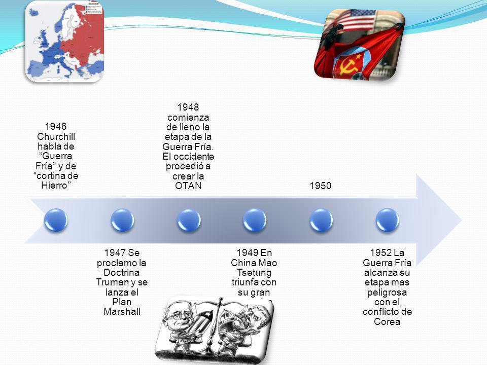 En 1949 Estados Unidos se sintió preocupado por la actividad de la LEGION DEL CARIBE encabezada por Figueres, Betancourt, etc.