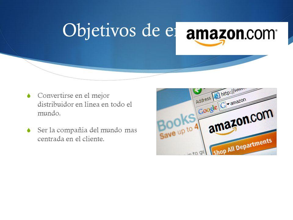 Objetivos de empresa Convertirse en el mejor distribuidor en línea en todo el mundo. Ser la compañía del mundo mas centrada en el cliente.
