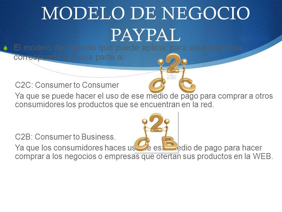 MODELO DE NEGOCIO PAYPAL El modelo de negocio que puede aplicar para esta empresa corresponde por una parte a: C2C: Consumer to Consumer Ya que se puede hacer el uso de ese medio de pago para comprar a otros consumidores los productos que se encuentran en la red.