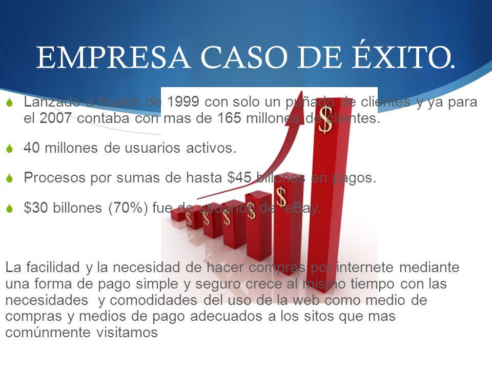 EMPRESA CASO DE ÉXITO. Lanzado a finales de 1999 con solo un puñado de clientes y ya para el 2007 contaba con mas de 165 millones de clientes. 40 mill