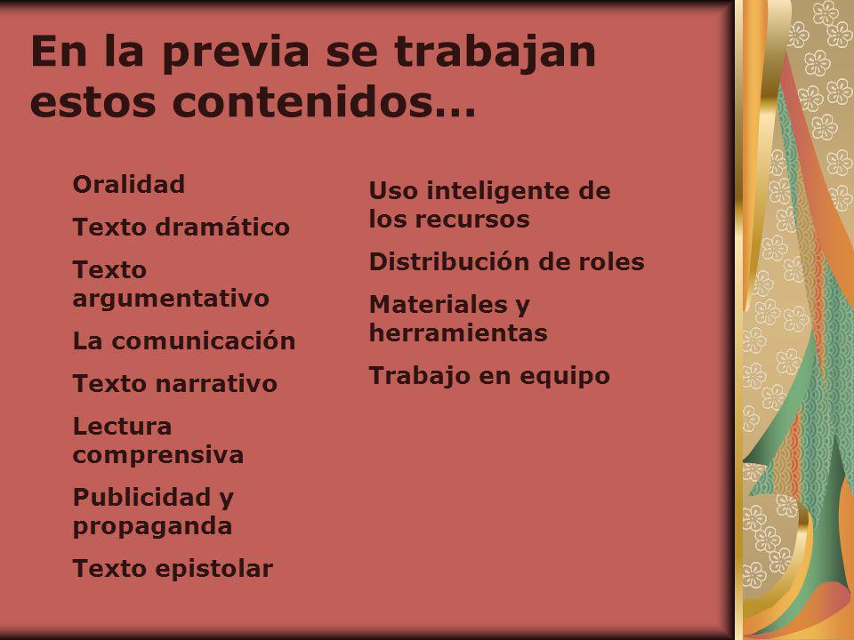 En la previa se trabajan estos contenidos… Oralidad Texto dramático Texto argumentativo La comunicación Texto narrativo Lectura comprensiva Publicidad