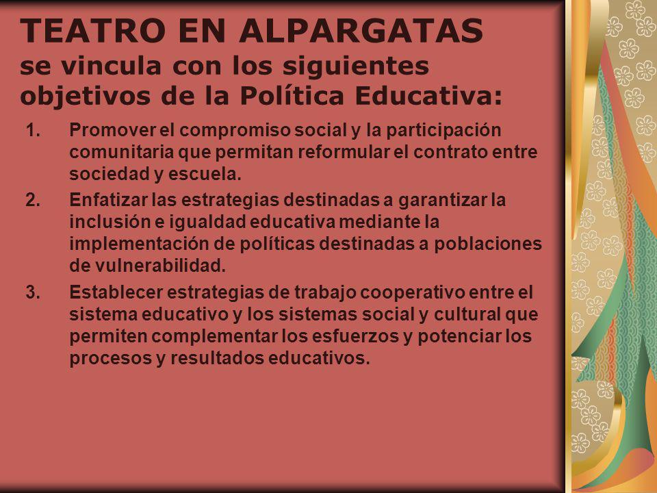 TEATRO EN ALPARGATAS se vincula con los siguientes objetivos de la Política Educativa: 1.Promover el compromiso social y la participación comunitaria que permitan reformular el contrato entre sociedad y escuela.