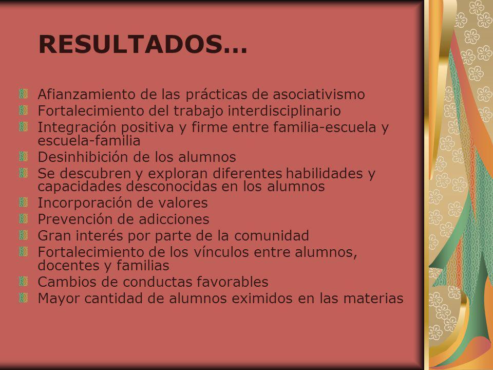 Afianzamiento de las prácticas de asociativismo Fortalecimiento del trabajo interdisciplinario Integración positiva y firme entre familia-escuela y es