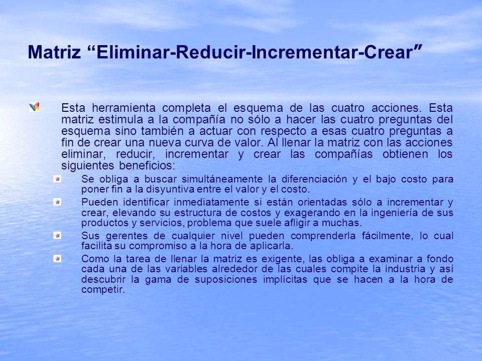 Matriz Eliminar-Reducir-Incrementar-Crear Esta herramienta completa el esquema de las cuatro acciones.