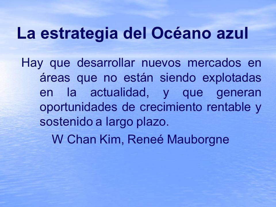 La estrategia del Océano azul Hay que desarrollar nuevos mercados en áreas que no están siendo explotadas en la actualidad, y que generan oportunidades de crecimiento rentable y sostenido a largo plazo.