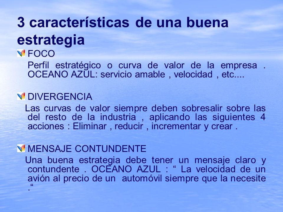 3 características de una buena estrategia FOCO Perfil estratégico o curva de valor de la empresa.