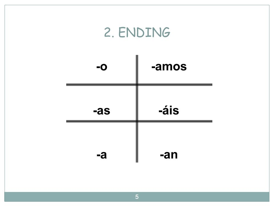 4 Every verb has 2 parts: Hablar= habl- Practicar= practic- Estudiar= estudi- Trabajar= trabaj- Cocinar= cocin- 1.STEM These are the last two letters
