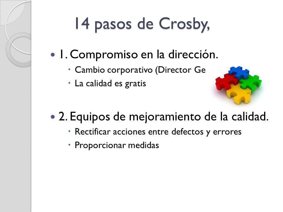14 pasos de Crosby, 1. Compromiso en la dirección. Cambio corporativo (Director General) La calidad es gratis 2. Equipos de mejoramiento de la calidad