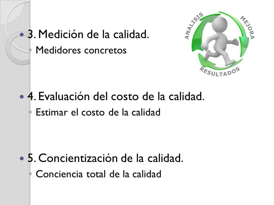 3. Medición de la calidad. Medidores concretos 4. Evaluación del costo de la calidad. Estimar el costo de la calidad 5. Concientización de la calidad.