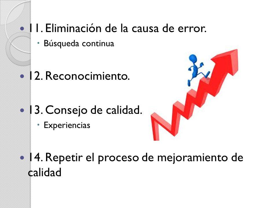 11. Eliminación de la causa de error. Búsqueda continua 12. Reconocimiento. 13. Consejo de calidad. Experiencias 14. Repetir el proceso de mejoramient