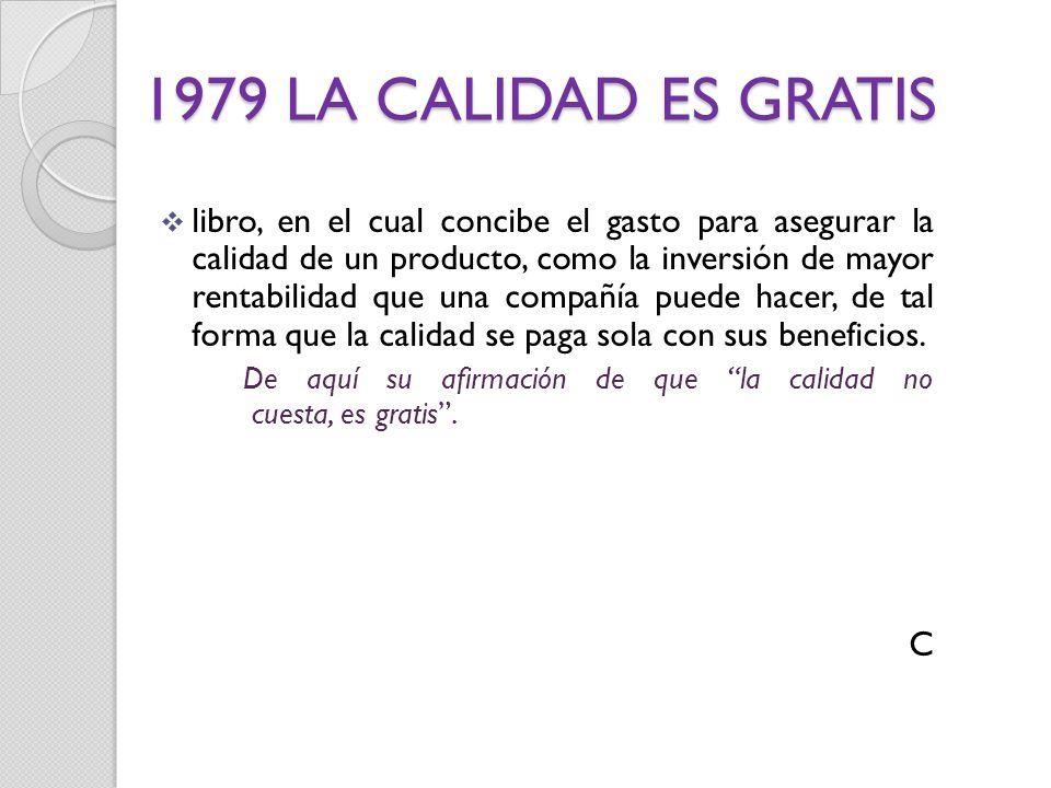 1979 LA CALIDAD ES GRATIS libro, en el cual concibe el gasto para asegurar la calidad de un producto, como la inversión de mayor rentabilidad que una