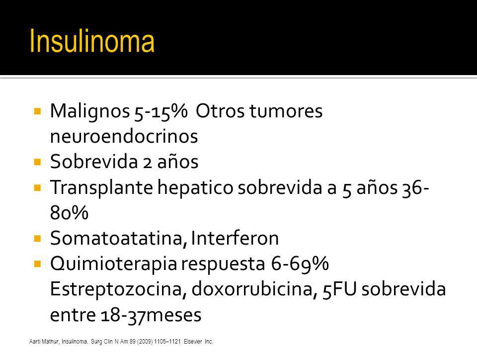 Malignos 5-15% Otros tumores neuroendocrinos Sobrevida 2 años Transplante hepatico sobrevida a 5 años 36- 80% Somatoatatina, Interferon Quimioterapia