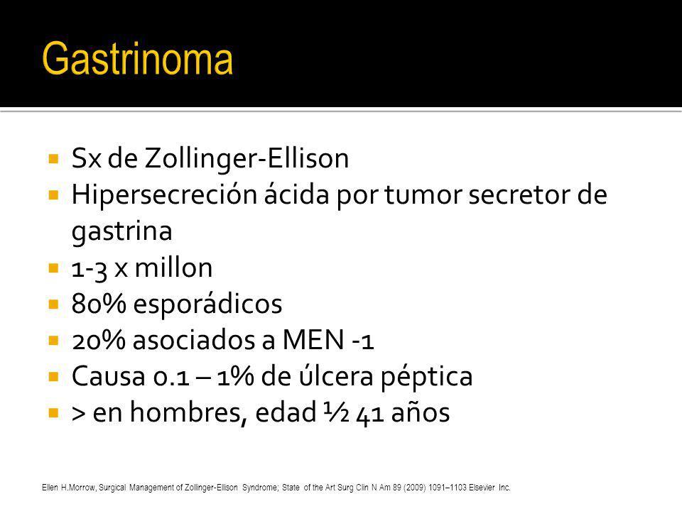 Sx de Zollinger-Ellison Hipersecreción ácida por tumor secretor de gastrina 1-3 x millon 80% esporádicos 20% asociados a MEN -1 Causa 0.1 – 1% de úlce