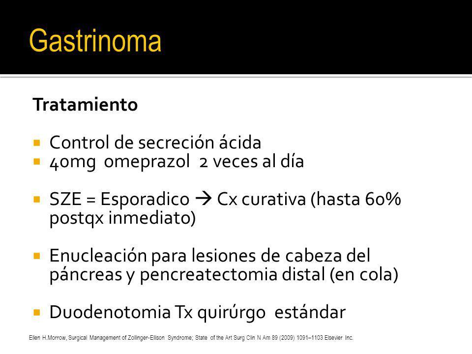 Tratamiento Control de secreción ácida 40mg omeprazol 2 veces al día SZE = Esporadico Cx curativa (hasta 60% postqx inmediato) Enucleación para lesion
