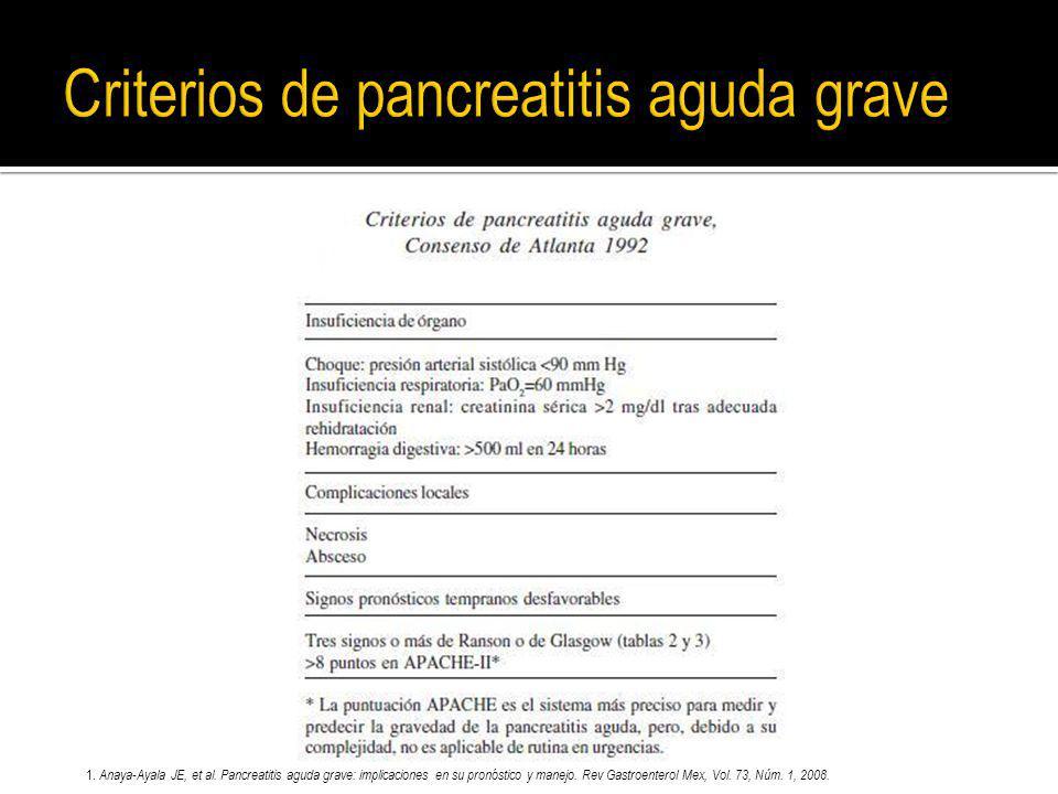 1. Anaya-Ayala JE, et al. Pancreatitis aguda grave: implicaciones en su pronóstico y manejo. Rev Gastroenterol Mex, Vol. 73, Núm. 1, 2008.