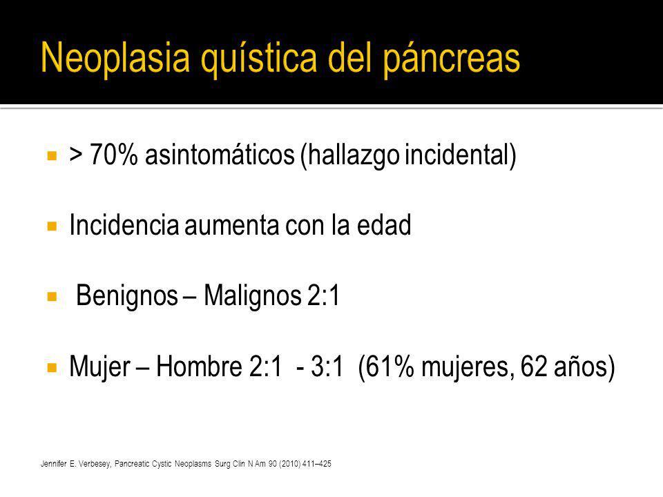> 70% asintomáticos (hallazgo incidental) Incidencia aumenta con la edad Benignos – Malignos 2:1 Mujer – Hombre 2:1 - 3:1 (61% mujeres, 62 años) Jenni