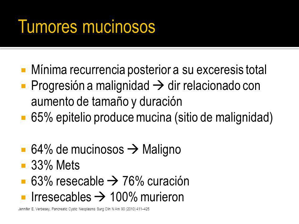 Mínima recurrencia posterior a su exceresis total Progresión a malignidad dir relacionado con aumento de tamaño y duración 65% epitelio produce mucina