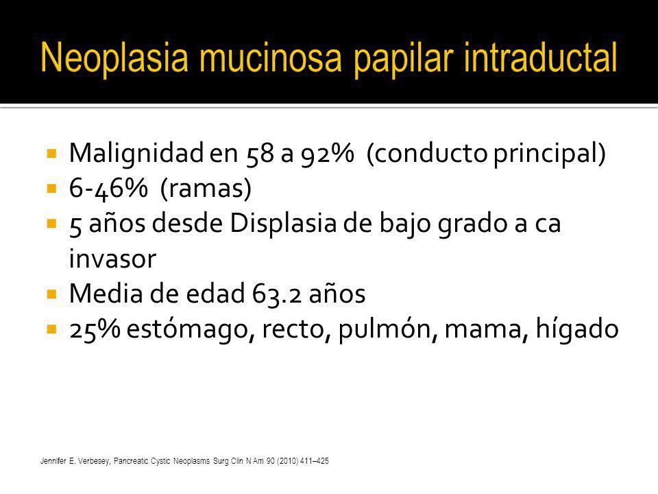 Malignidad en 58 a 92% (conducto principal) 6-46% (ramas) 5 años desde Displasia de bajo grado a ca invasor Media de edad 63.2 años 25% estómago, rect