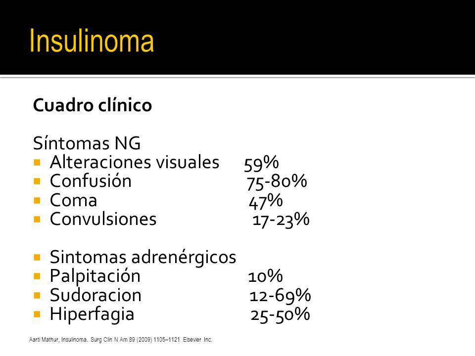 Cuadro clínico Síntomas NG Alteraciones visuales 59% Confusión 75-80% Coma 47% Convulsiones 17-23% Sintomas adrenérgicos Palpitación 10% Sudoracion 12