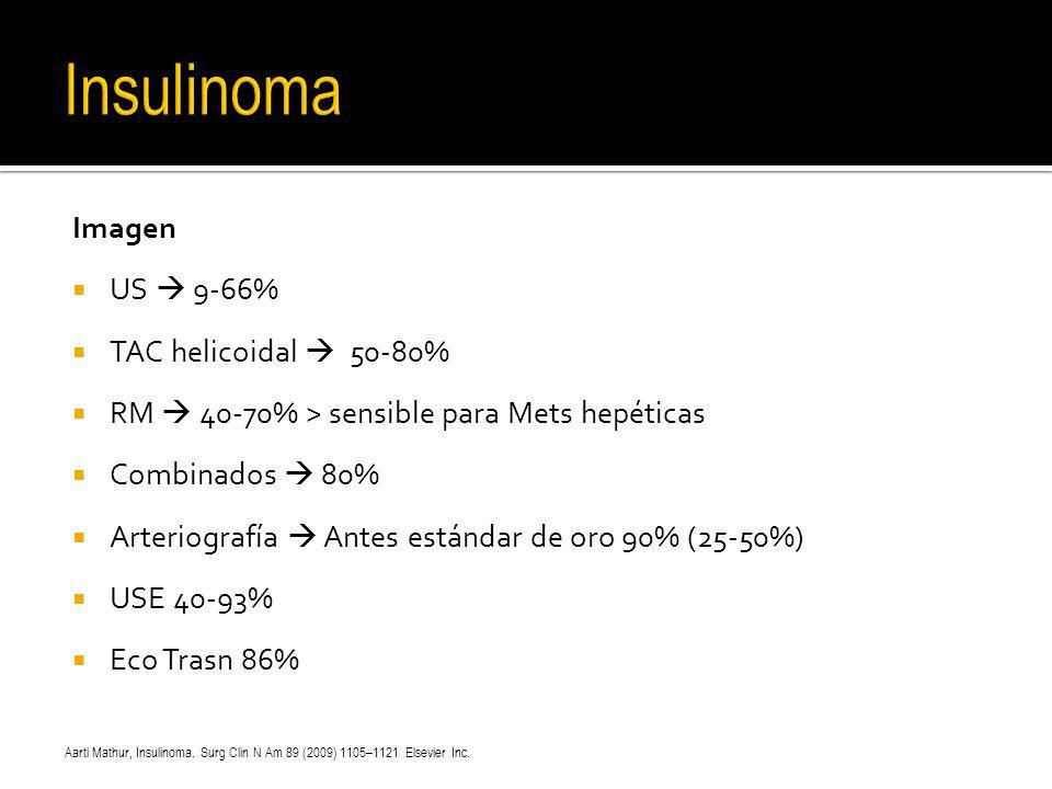 Imagen US 9-66% TAC helicoidal 50-80% RM 40-70% > sensible para Mets hepéticas Combinados 80% Arteriografía Antes estándar de oro 90% (25-50%) USE 40-